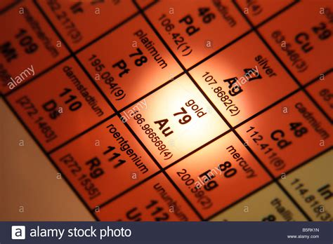 Au On The Periodic Table by Au Periodic Table Images
