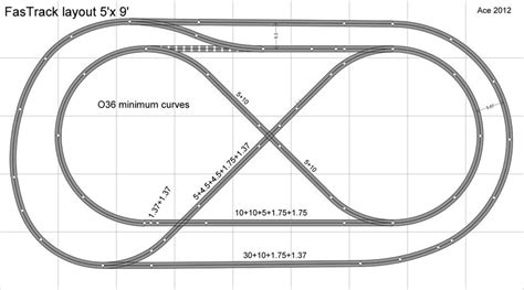 layout lop first stab at 5x9 fastrack layout o gauge railroading on