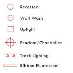 Lighting Meaning R C P Salt Water