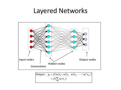 neural networks and learning learning explained to your neural networks