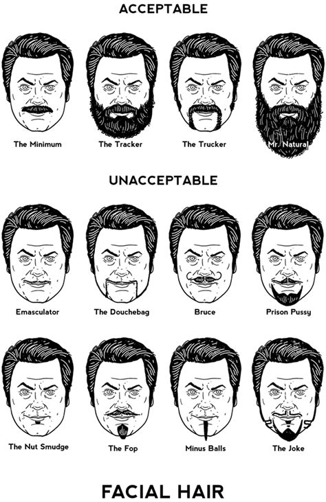 osha beard regulations anorak a guide to acceptable and unacceptable facial hair