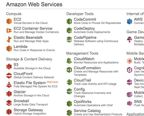 aws web console how to develop and evaluate large learning models