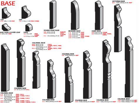 Baseboard Sizes by Standard Pine Mouldings Bases Miller Door Trim Goshen