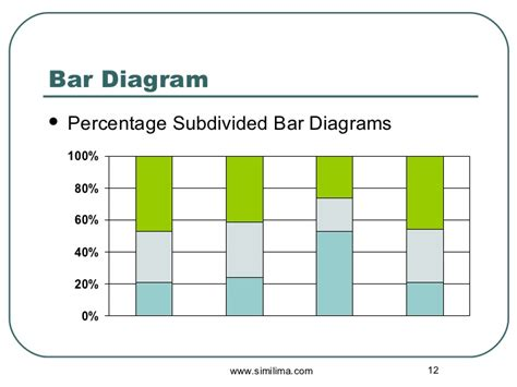 diagram using percent percentage bar diagram statistics images how to guide and refrence