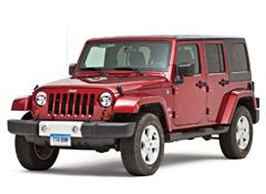 Consumer Reports Jeep Wrangler Worst Cars Of 2014 In Consumer Reports Tests Consumer