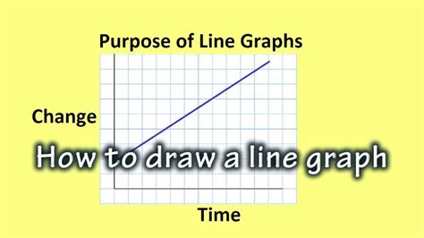 draw a line graph drawing line graphs worksheet ks2 how to draw a line