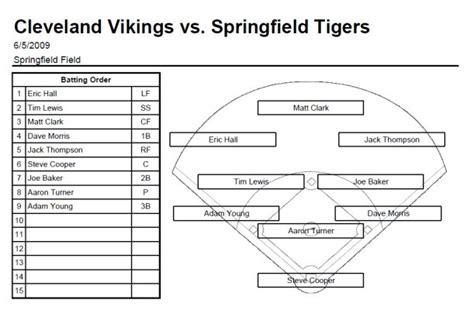 baseball fielding lineup template 17 best images about pca baseball on carpets