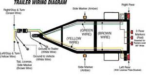 7 way flat pin connector wiring diagram get free image about wiring diagram