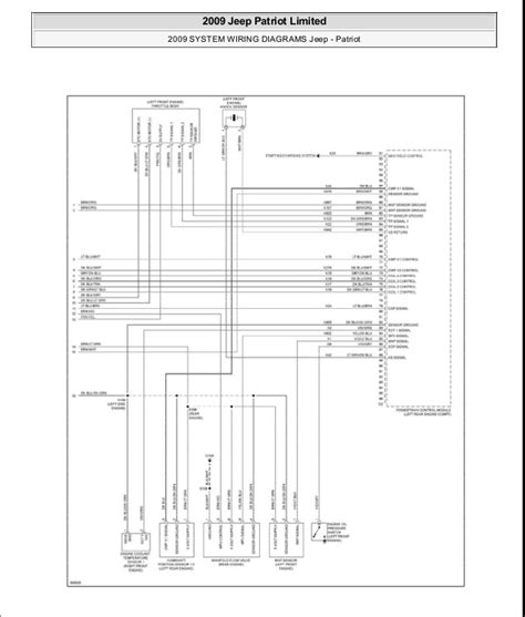 2009 jeep patriot wiring diagram wiring diagram schemes
