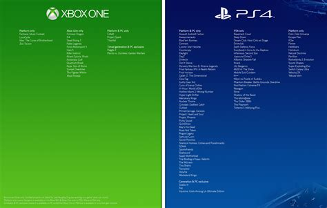 one list xbox one vs ps4 exclusives spawnfirst