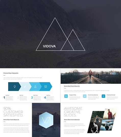 25 Awesome Powerpoint Templates With Cool Ppt Designs Modern Powerpoint Design