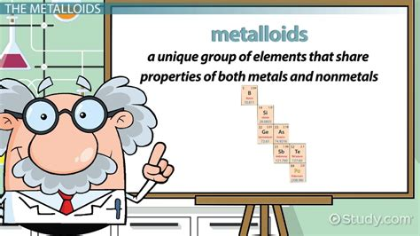 metalloid elements on the periodic table definition