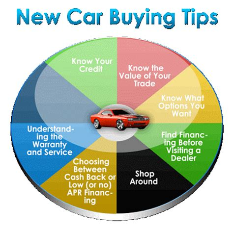 Sell Gift Card Online Paid Instantly - free money to buy a new car easiest way to make money with money