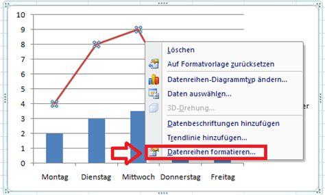 Excel Beschriftung Y Achse Verschieben by Excel Diagramm 2 Achsen Einfuegen 4 58beff5e35ce4 Ebenbild