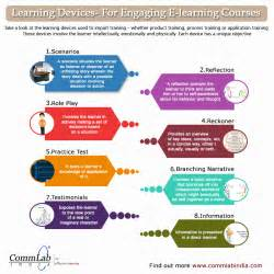 design advice instructional design tips for engaging e learning courses