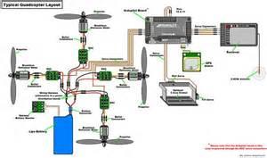 rotor wiring diagram