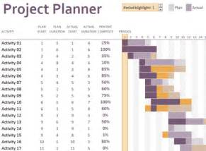 Free Excel Templates For Project Management by Free Excel Project Management Tracking Templates Best