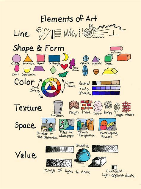 elements of art ms massadas class elements of art art and how pinterest art lessons
