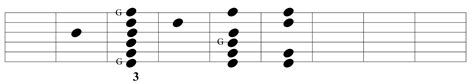 minor swing scales minor scale jump blues guitar
