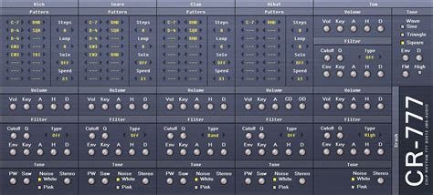 drum pattern vst cr 777 chip rhythm vsti