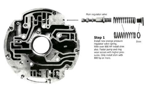 allison transmission 2500 rds wiring diagram jvohnny