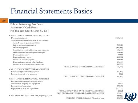sle cash flow for non profit a trustee s guide to nonprofit finance
