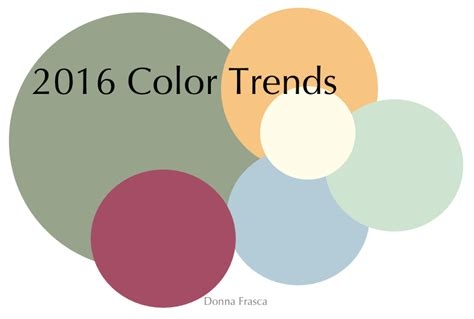 color and design trends for 2016 what will they be decorating by donna color expert