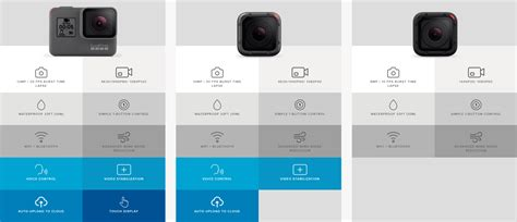 gopro price comparison gopro s hero5 has a touch screen built in waterproofing