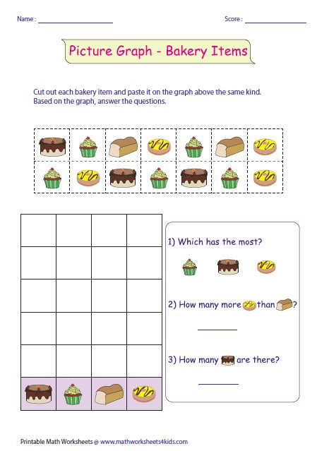 pictograph template search results for pictograph worksheets