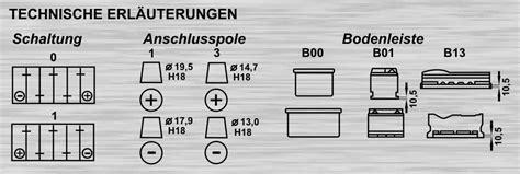 Motorrad Batterie Schaltung varta blue dynamic e11 74ah 74 ah 680a en autobatterie