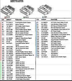 engine wiring harness for 2006 jeep wrangler get free