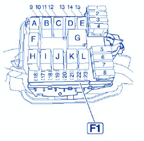 fiat ducato 2 8 jtd 2005 fuse box block circuit breaker