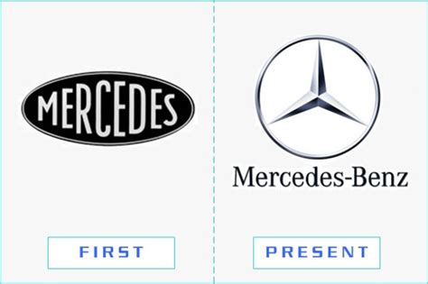first mercedes logo take a look at 50 corporations amazing first present logos