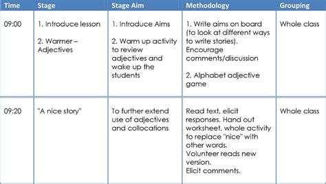 template for a lesson plan esl lesson plan template