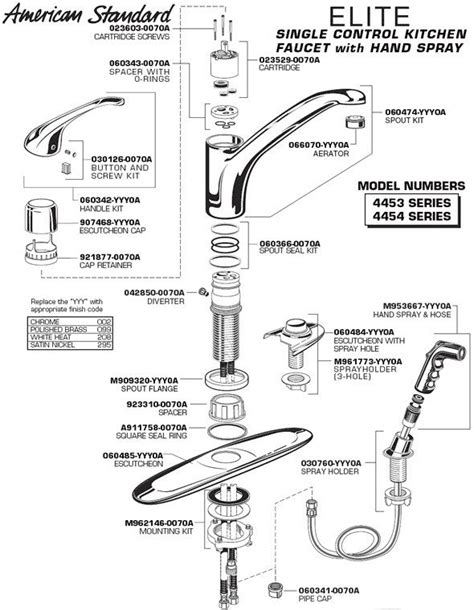 american kitchen faucet parts best 25 faucet parts ideas on pinterest simple bathroom