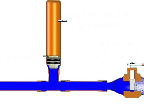 Plumbing Banging Pipes banging water pipes the cause and solution pressure