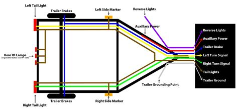 wiring diagram for trailer lights agnitum me
