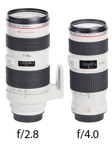 is the canon 70 200 f2.8 lens vs f/4.0 or an alternative