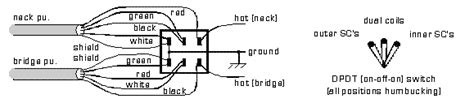 wiring pickup selector switch bartolini  wire