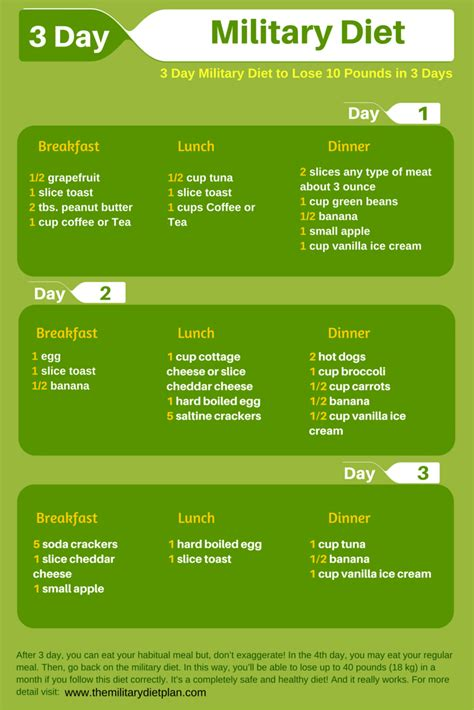 weight loss 3 day fast the three day diet to lose 10 pounds stomach