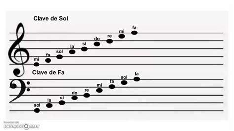 imagenes claves musicales notas musicales clave de sol y clave de fa youtube