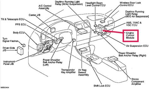 smart car fuse box location get free image about wiring