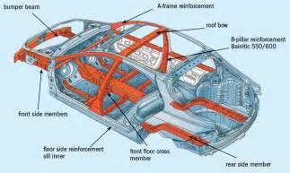 tesla wiring diagram get wiring diagram free