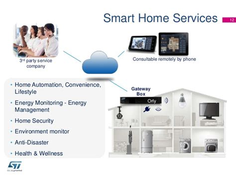 going beyond the smart home