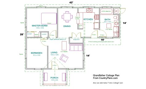 grandfather cottage home plans kit