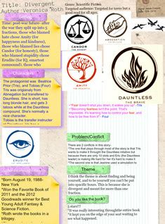 book report on divergent a book report on divergent articleeducation x fc2
