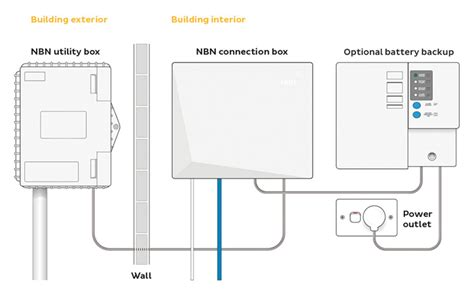 telstra rj11 wiring diagram wiring diagram with description