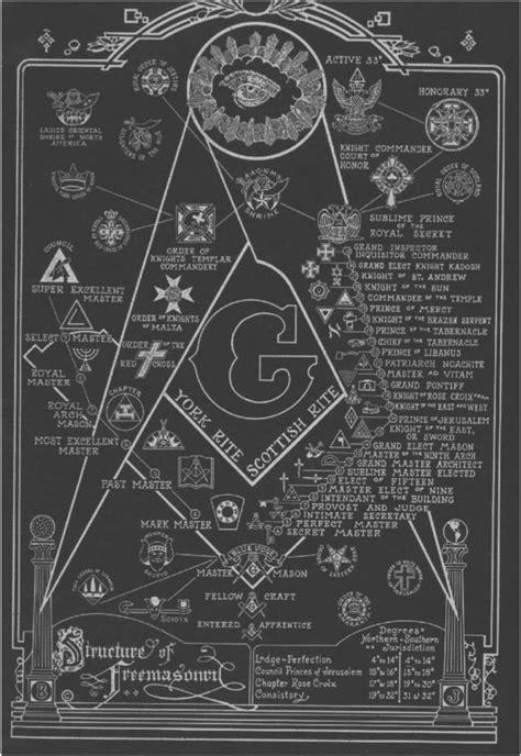 illuminati masonic symbols 16 best masonic templar images on