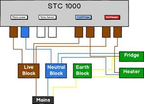 stc 1000 wiring diagram get free image about wiring diagram