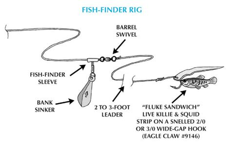 Soft Jacket Water Glitter Sand For Vivo fishing rig diagrams fluke fish finder rig this